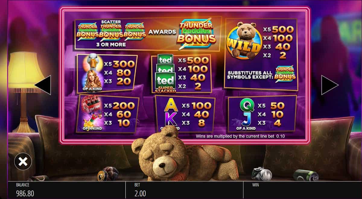 ted casino