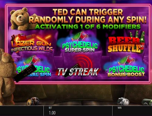Slots Developers Get Ready For Sequels